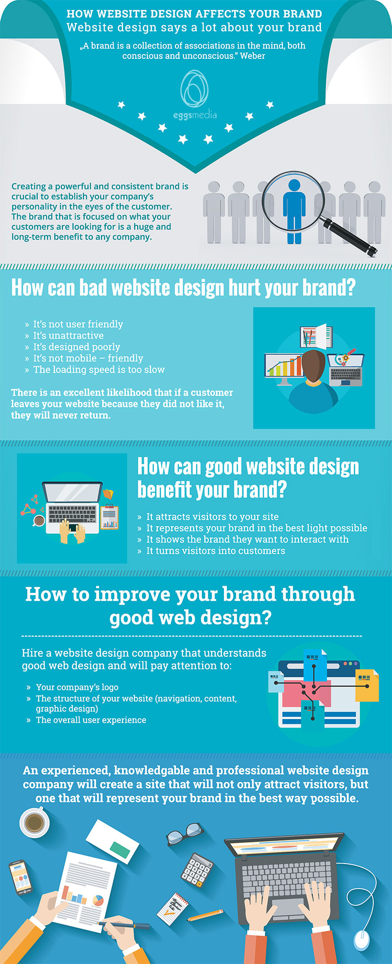 How Website Design Affects Your Brand eggsmedia infographic