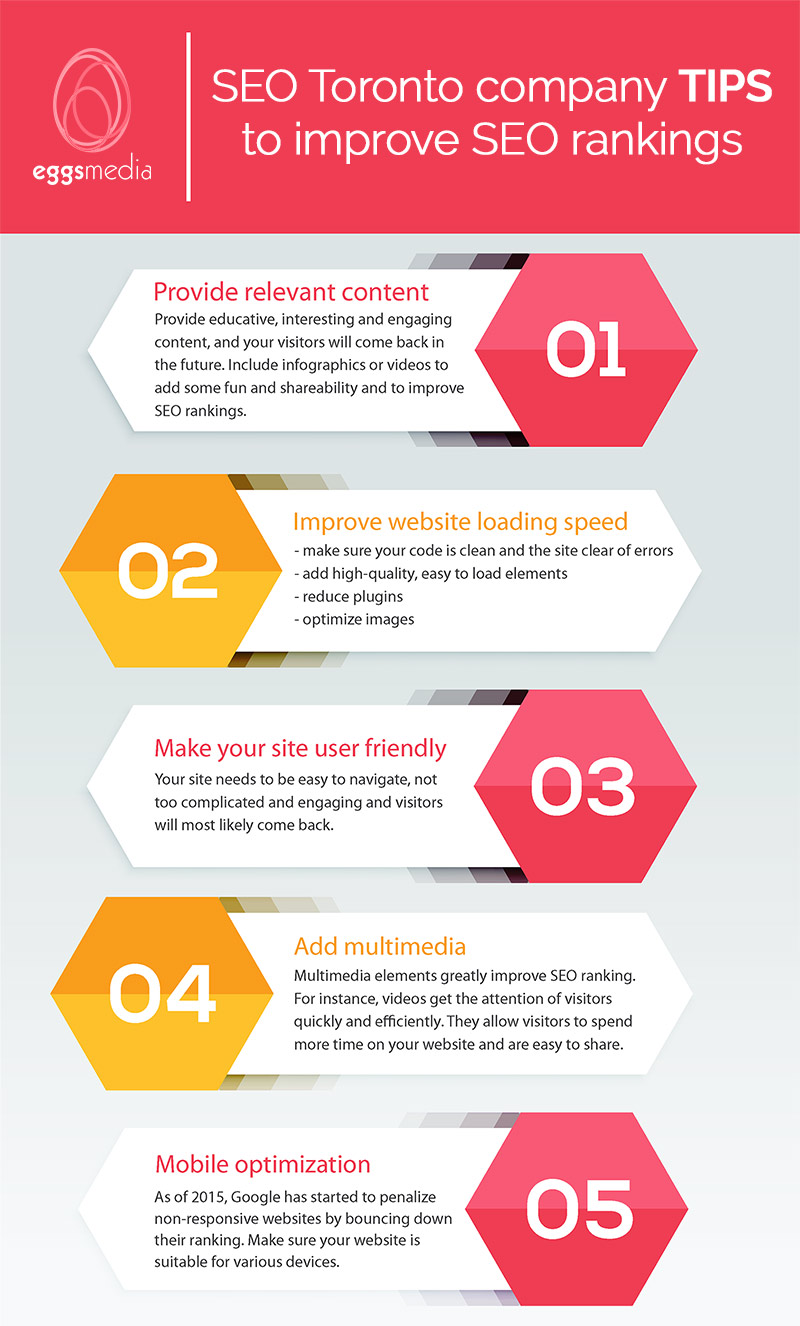 seo toronto company tips eggsmedia infographics
