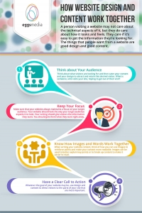eggs media infographic how website design and content work together