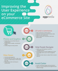 eggsmedia infographic improving user experience ecommerce site